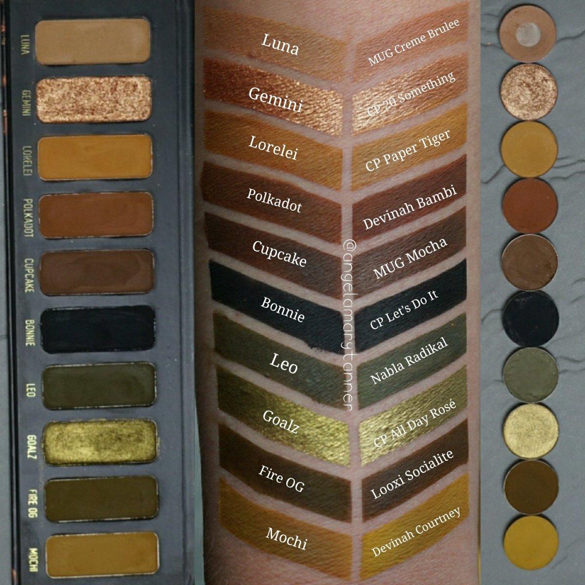 Melt Cosmetics 'Gemini' Palette Dupes!!